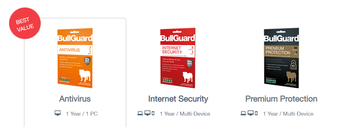 Illustration of Bullguard Antivirus Packages