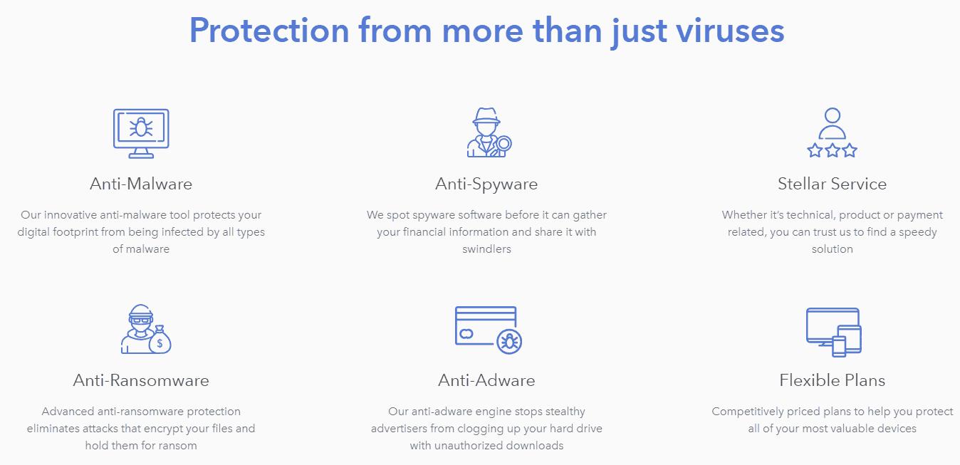 Image of Intrusta Antivirus Software main features