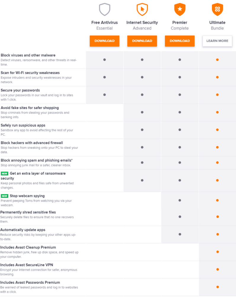 Main features of the Avast packages