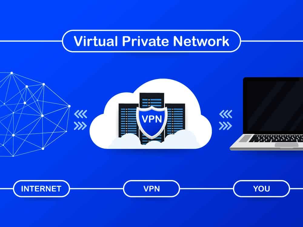 Illustration of how a VPN works