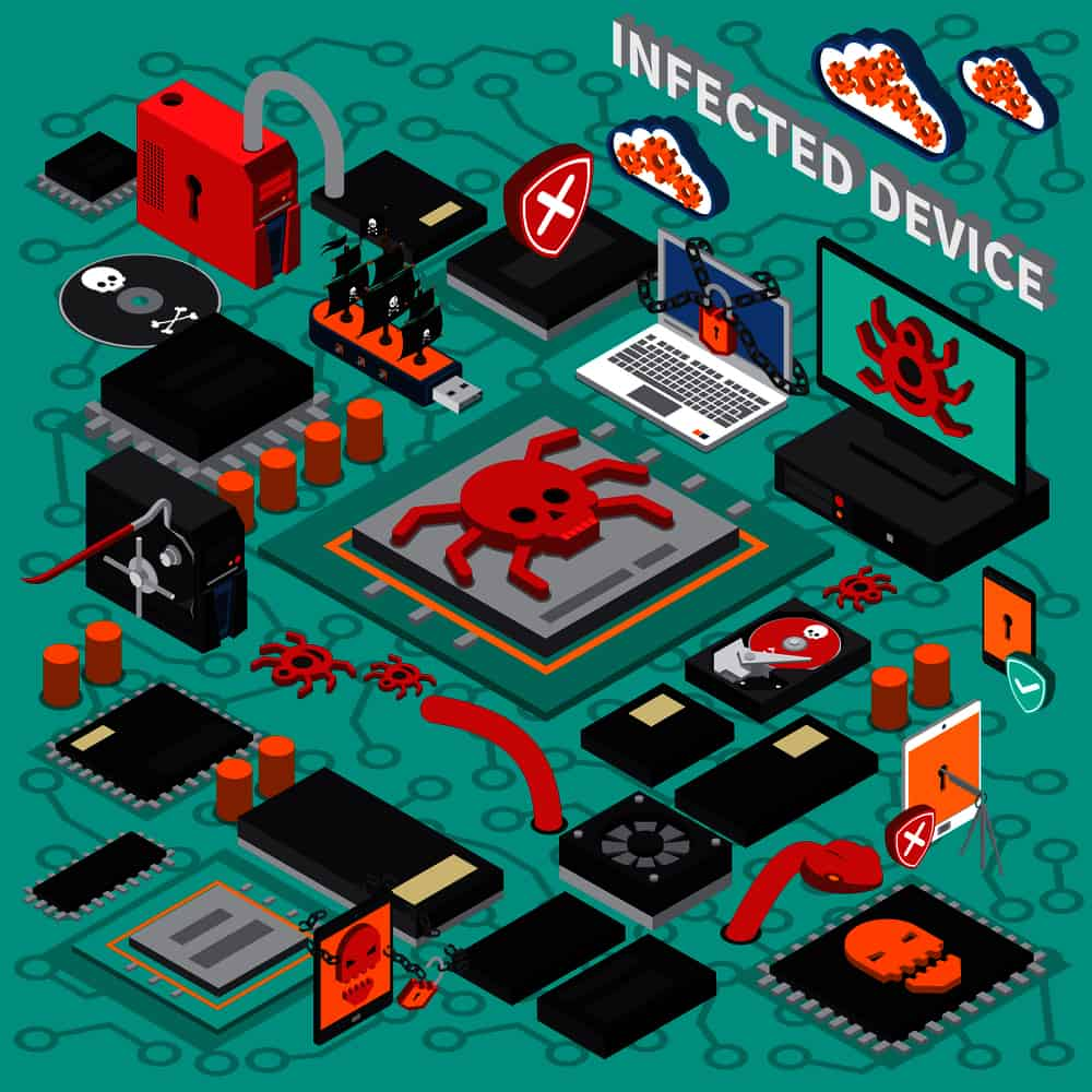 Infected device composition