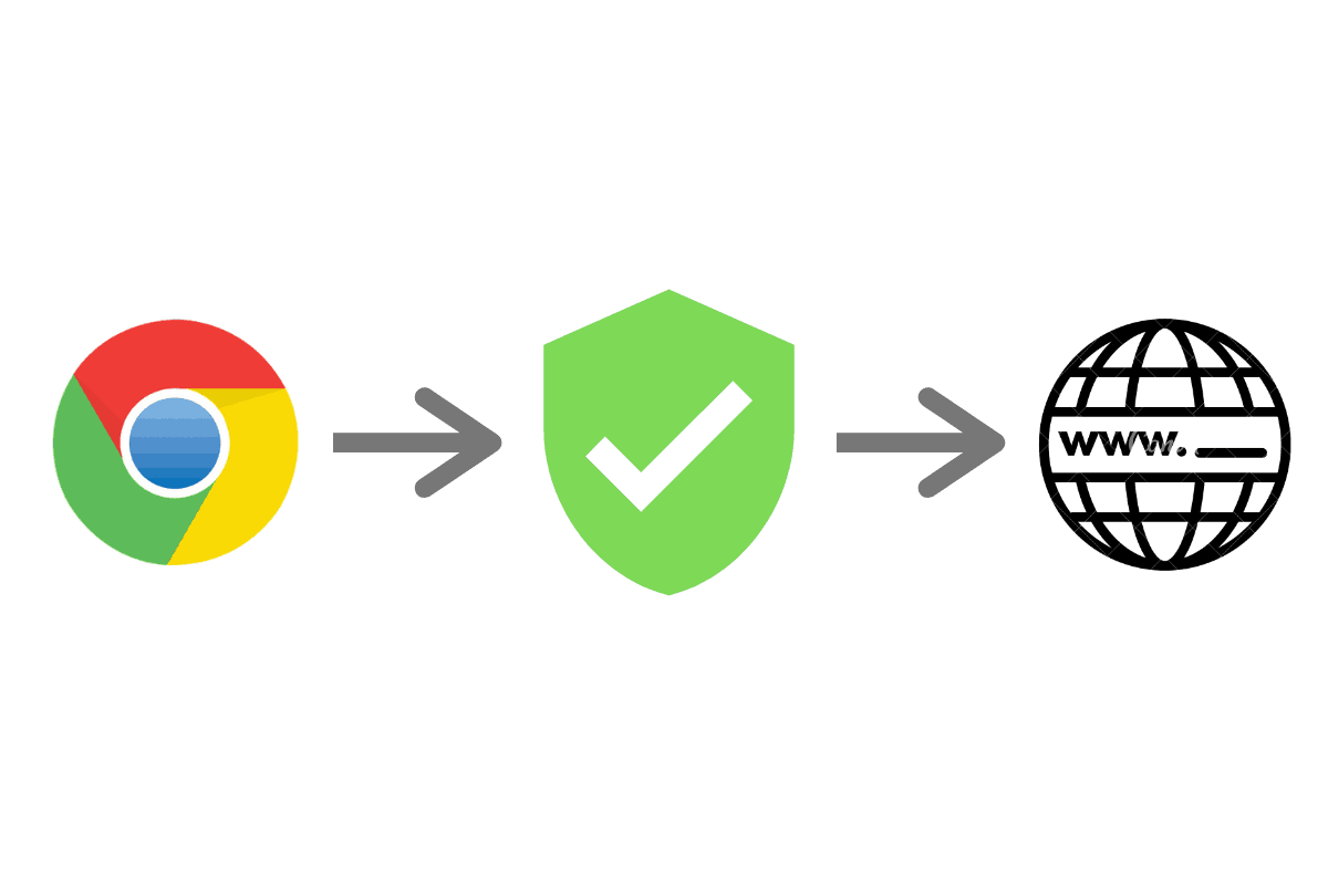 Antivirus Chrome extension. Do you actually need it?