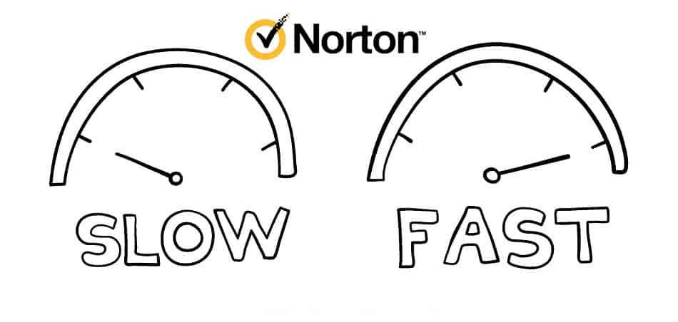 Does Norton Slow Down Your Computer?